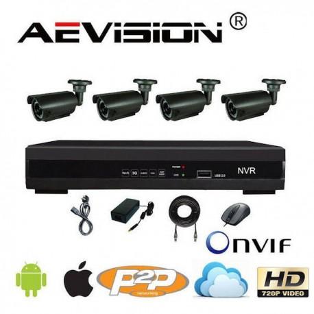 Sistem de supraveghere video – camere IP