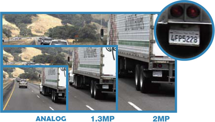 Comparatie – Sistem de supraveghere video IP vs Analogic